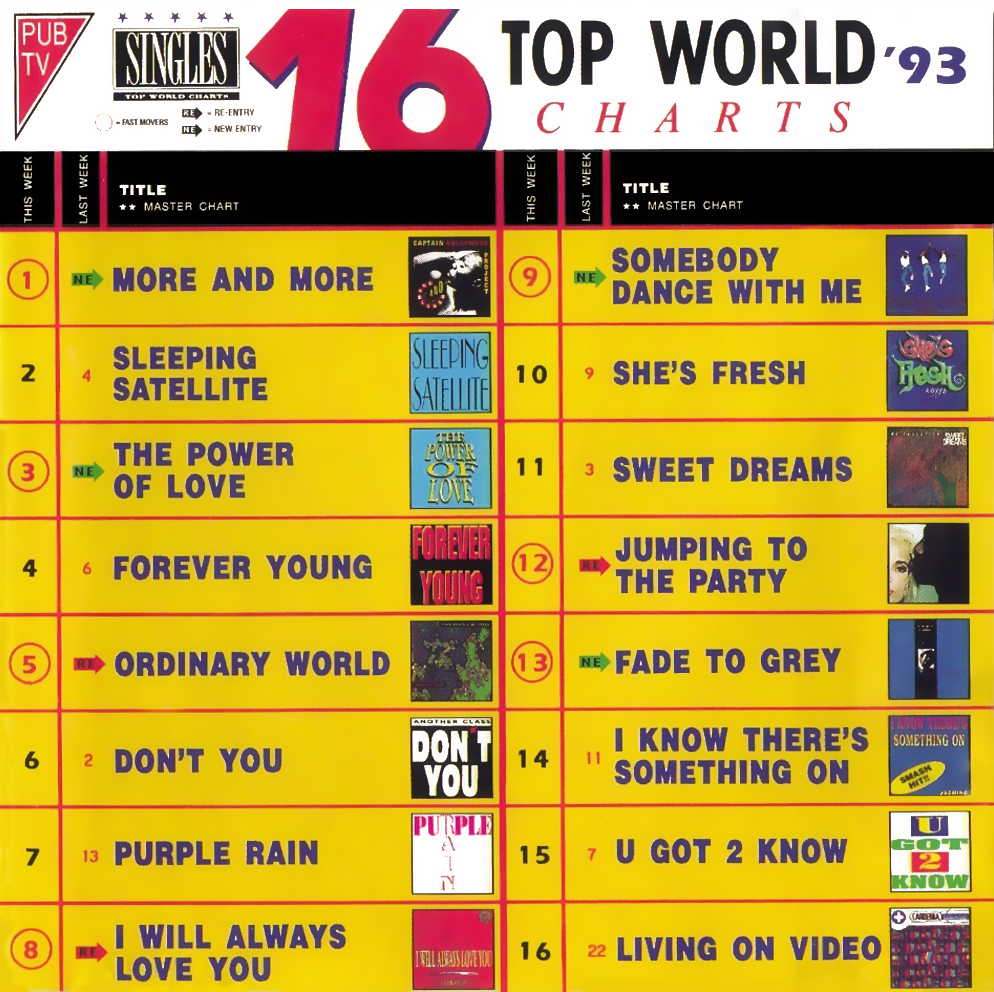 16 Top World Charts 93