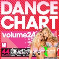 VA-Dance Chart Vol 24 (2CD) 2009