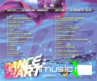 Nove3Cinco Dance Chart (2009)
